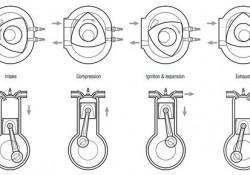 cum-functioneaza-motoarele-rotative-wankel-f89b0e1cc860afcf1-550-0-1-95-1