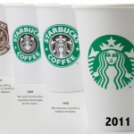 Locuri de munca pentru Starbucks din Iasi