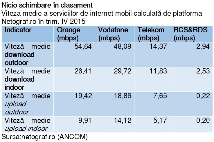 tabel1-netograf