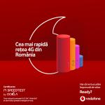Vodafone Romania lanseaza Supernet™4.5G