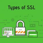 Cele mai bune Certificate SSL le gasim la THC.ro!